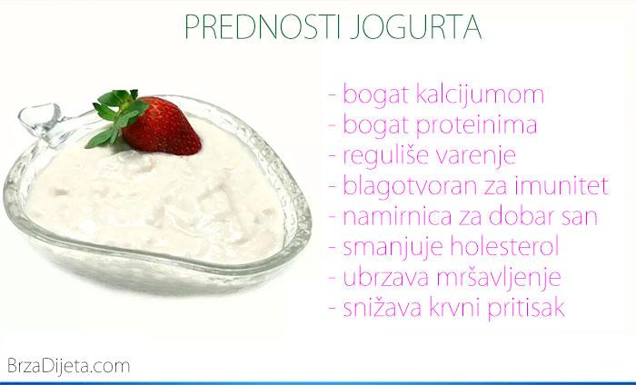 jogurt-prednosti
